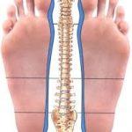 Reflexology as a back pain killer
